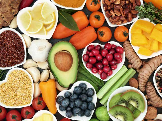 How To Choose The Best Diet Plan For You